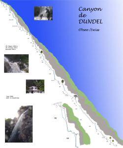Canyon 2008 DUNDEL